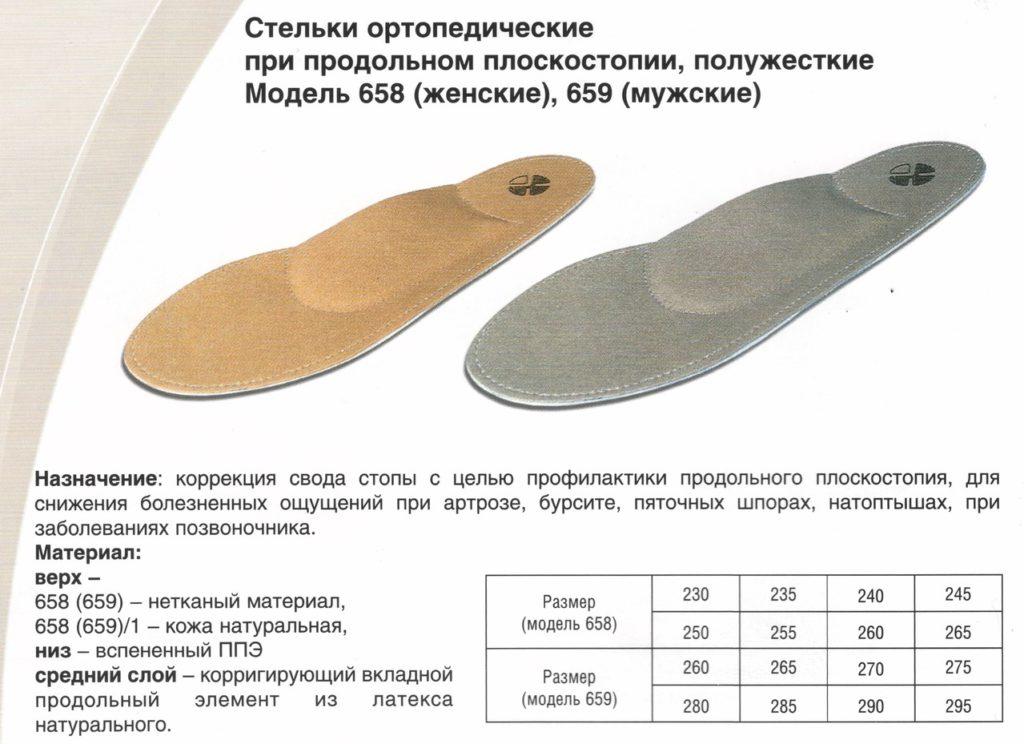 Ортопедические стельки при плоскостопии, лечение и профилактика