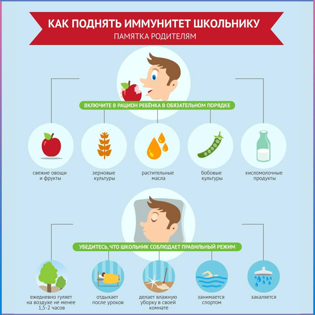 Простуда у ребенка: чем лечить – какие лекарства дать, как быстро вылечить и укрепить иммунитет при частых простудах в 2-3 года, порошки и согревающие мази, противовоспалительные препараты