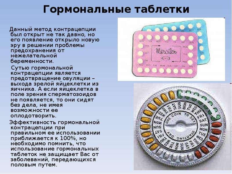 Самые популярные и действенные средства контрацепции для мужчин и женщин - плюсы и минусы