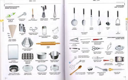 10 лучших наборов детской посуды