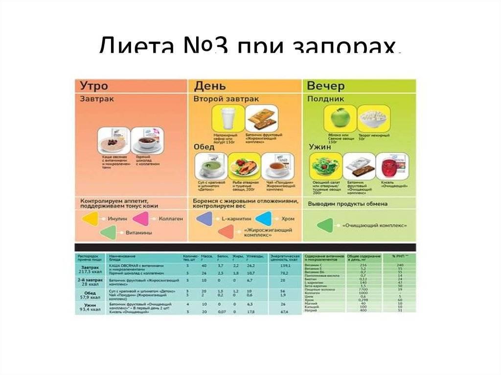 Диета 3 для детей при запорах: польза, рекомендации, меню