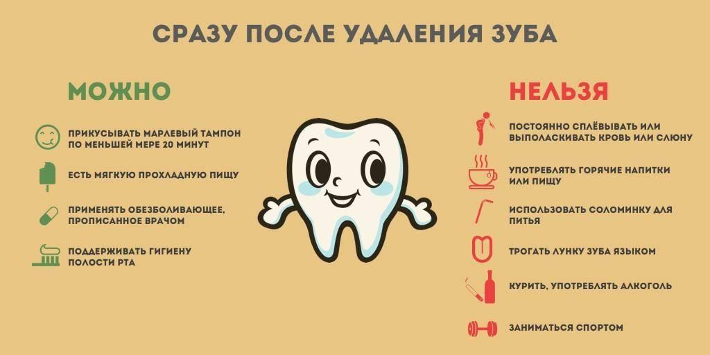 Болит зуб: что делать? 7 проверенных способов избавиться от зубной боли :: polismed.com