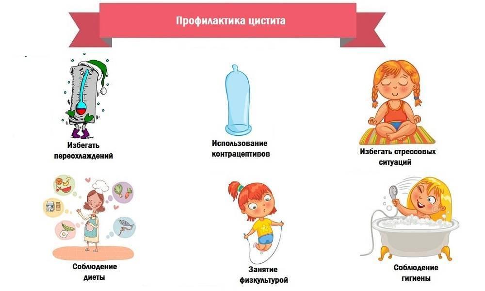 Цистит махровый симптомы лечение - лечение