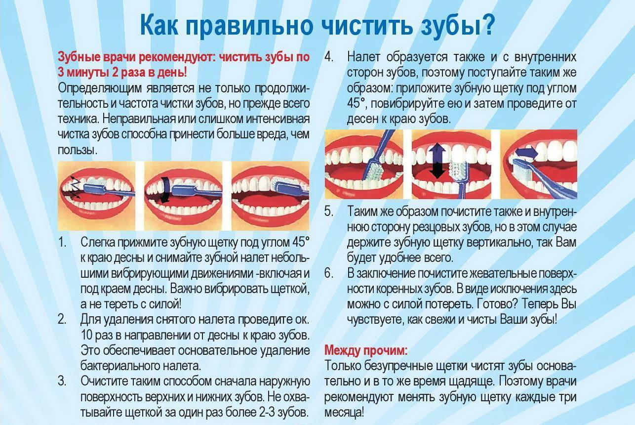 Беседа с детьми «как правильно чистить зубы». воспитателям детских садов, школьным учителям и педагогам - маам.ру
