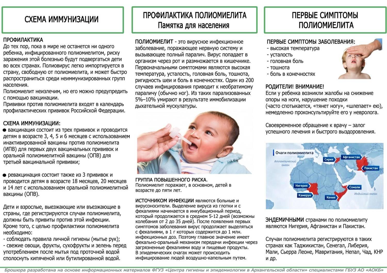 Живая вакцина от полиомиелита и непривитый ребенок: возможность заражения от привитых детей