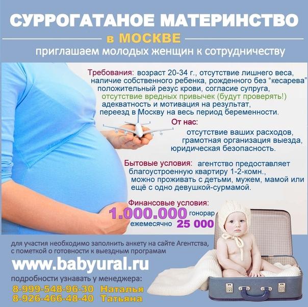 Суррогатное материнство: цены, сколько стоит, суть программы