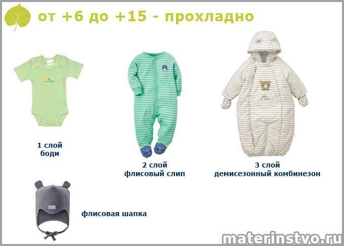 Как одевать малыша при различной температуре на прогулку