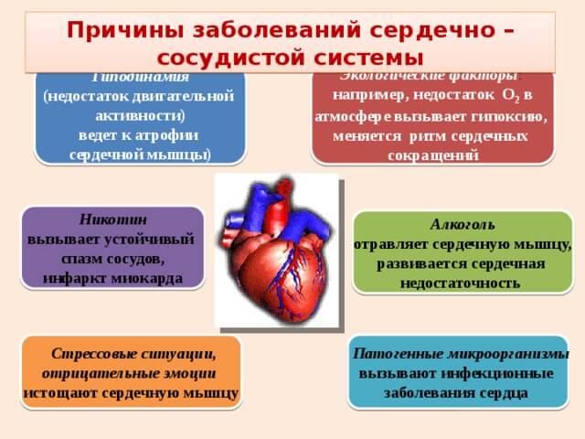 Аритмия у подростков причины лечение —