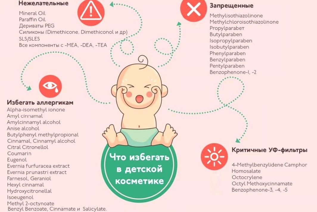 Аллергия на солнце: фото, симптомы у ребенка, детей, тепловая и солнечная аллергия на лице, руках, ногах