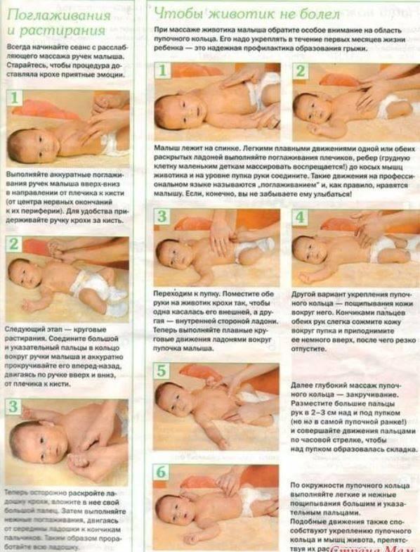 Когда начинать выкладывать малыша на живот