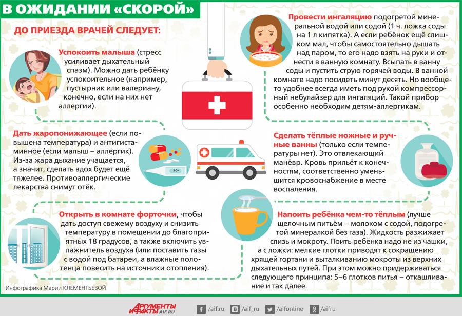 6 этапов оказания экстренной помощи при ларингоспазме у детей