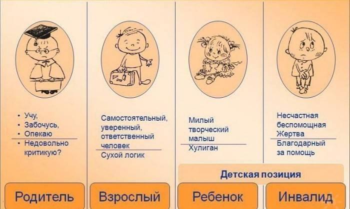 Истерика у ребенка: советы родителям что делать и как воспитывать детей правильно