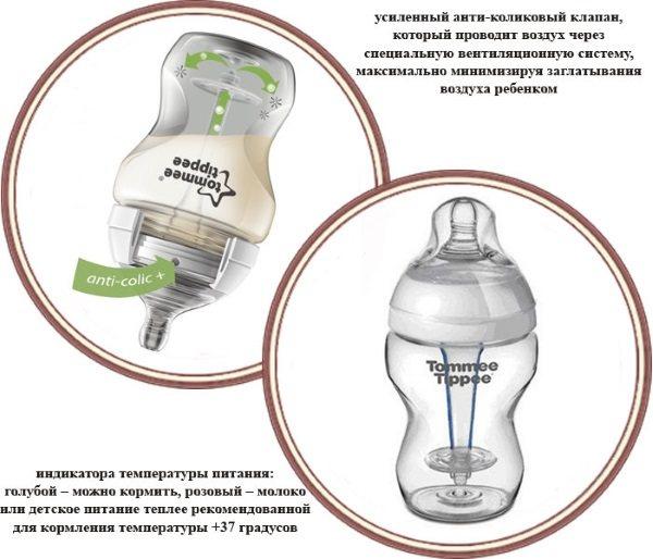Обзор антиколиковых бутылочек для кормления: разновидности, рейтинг лучших и отзывы