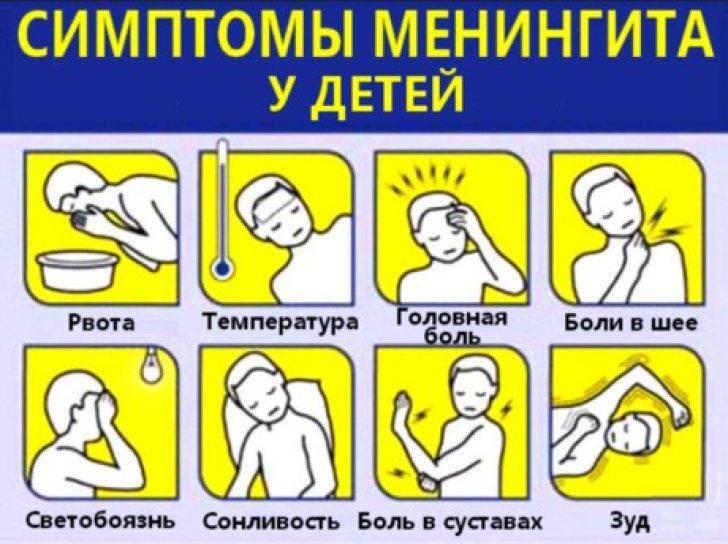 Серозный менингит: симптомы у взрослых, детей, последствия