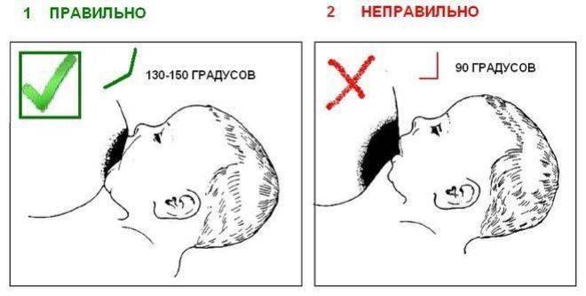 Как правильно прикладывать ребенка к груди для кормления