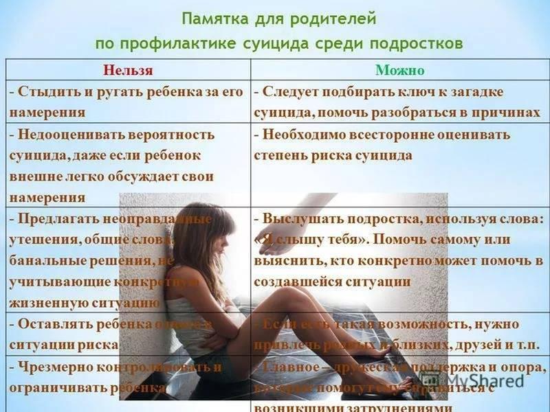Психологическая помощь при суициде, попытке суицида и суицидальном поведении