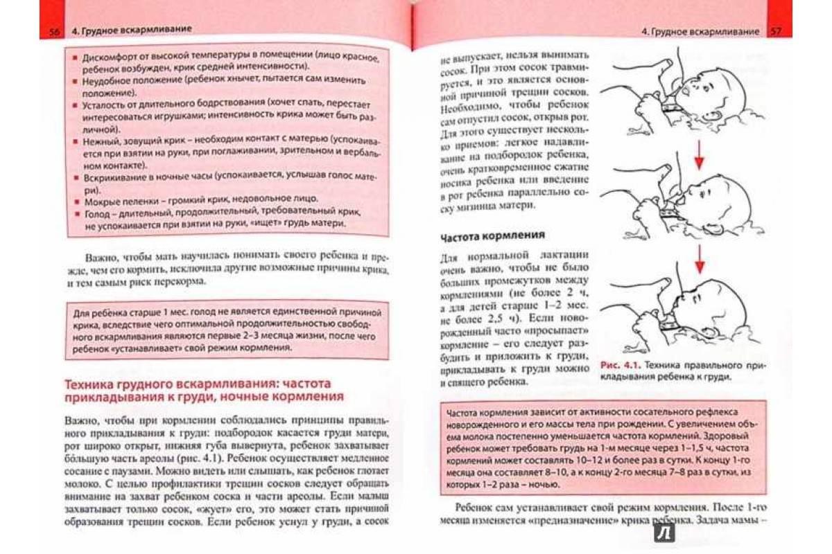 Валерьянка для кормящей мамы и новорожденного: правила приема при грудном вскармливании и инструкция по применению - врач 24/7