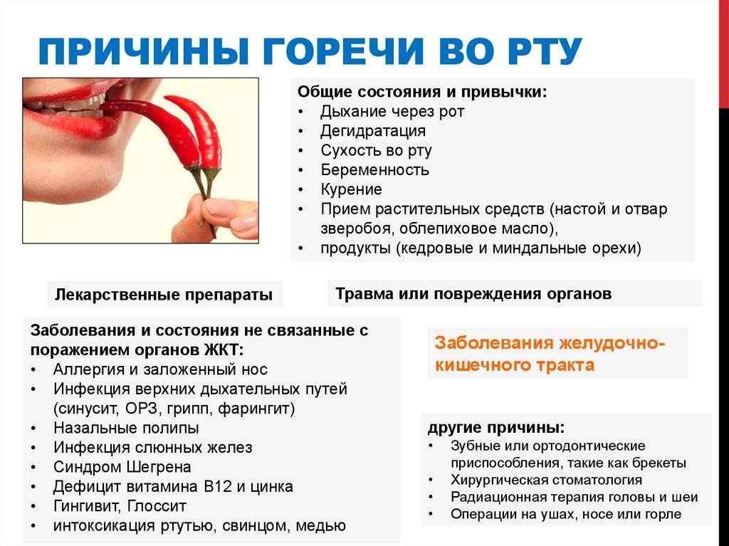 Привкус кислоты во рту причины при беременности