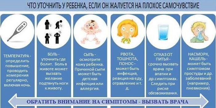 16 причин лихорадки у детей без симптомов простуды