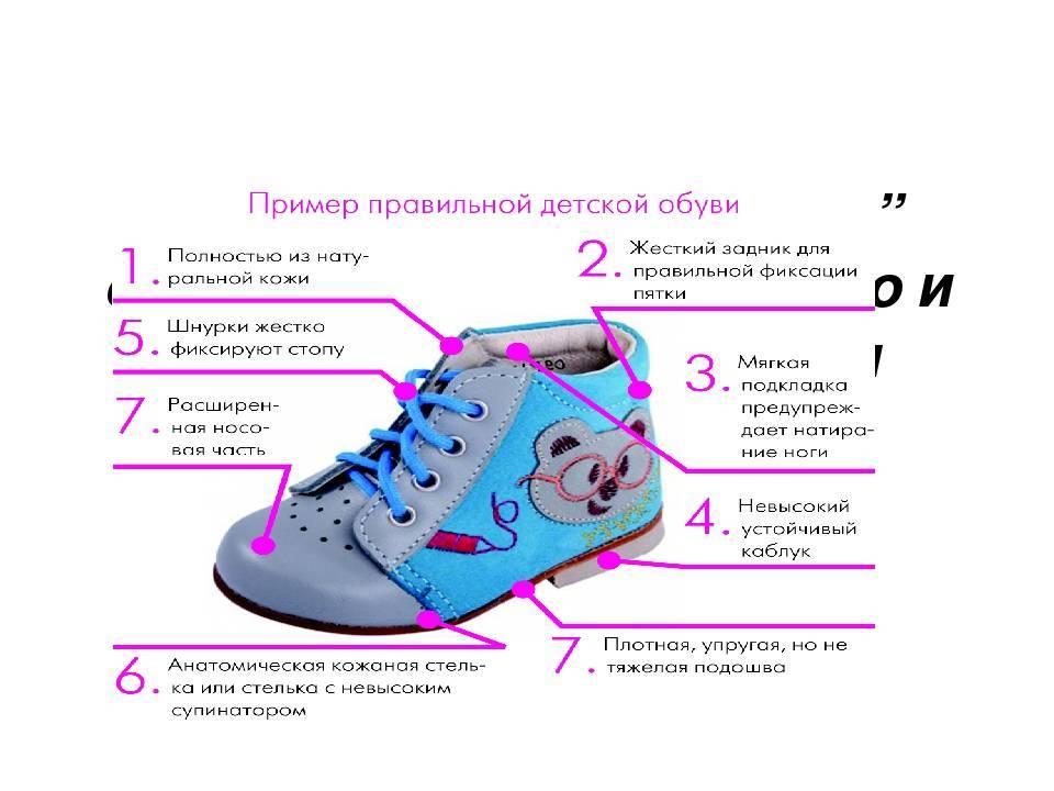 Первая обувь для малыша | уроки для мам