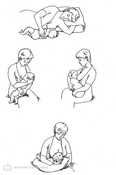 Как правильно кормить грудью новорождённого - правила и рекомендации