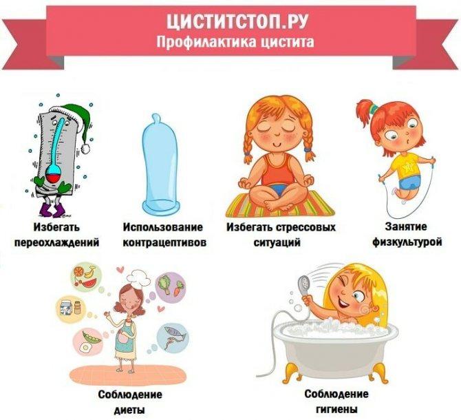 Чем лечить цистит у ребенка 2-3 года, лечение в 5-7 лет