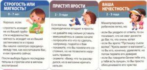 Как дать вашему ребенку горькую таблетку или невкусное лекарство полезные хитрости