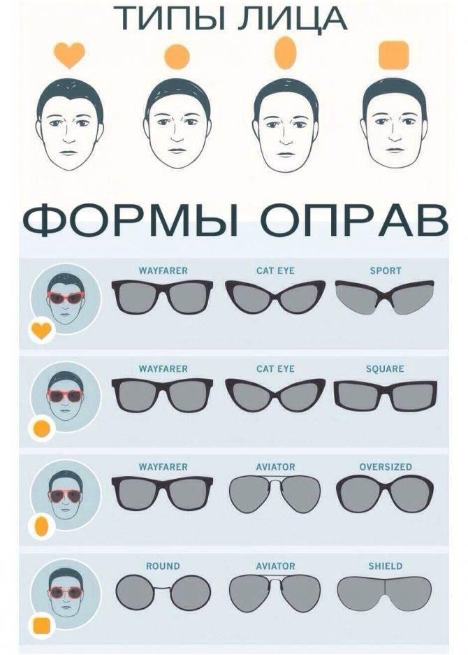 Очки детские для зрения – как выбрать ребенку маленькие
