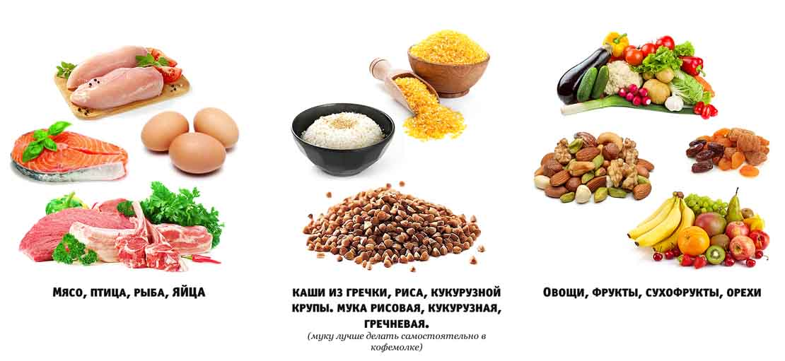 Безглютеновая диета для детей (в том числе с аутизмом) и кормящих мам, список разрешенных и запрещенных продуктов, меню