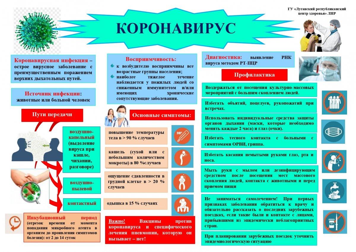 Коронавирус у пожилых людей: симптомы и опасность осложнений
