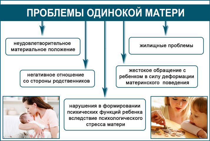 4 причины, по которым нам не рассказывают о трудностях материнства - иркутская городская детская поликлиника №5