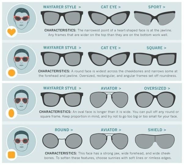 7 советов детского офтальмолога о том, как выбирать солнцезащитные очки детям