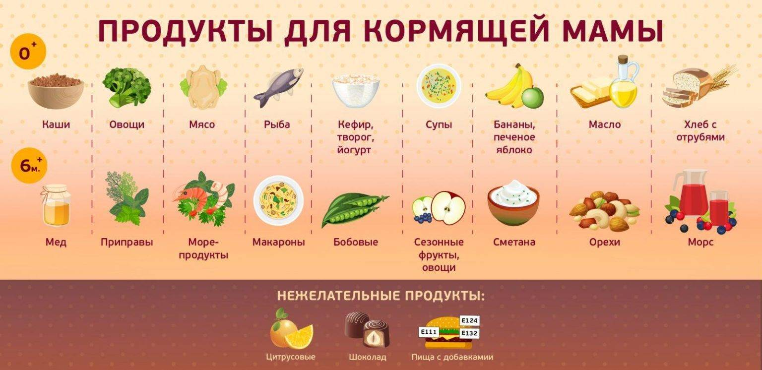 Можно ли картошку при грудном вскармливании?