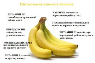 Можно ли кормящей маме бананы / при грудном вскармливании