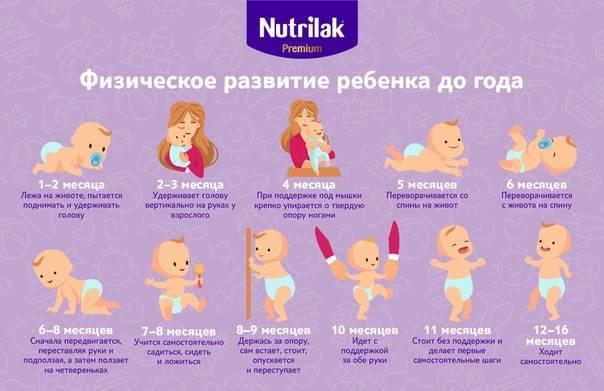 Развитие новорожденного ребенка (с рождения до 2 месяцев)