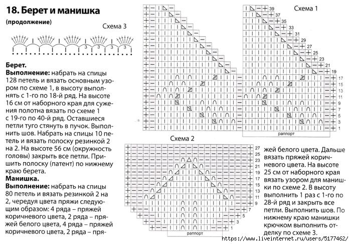 Большая подборка схем и описаний для вязания манишки