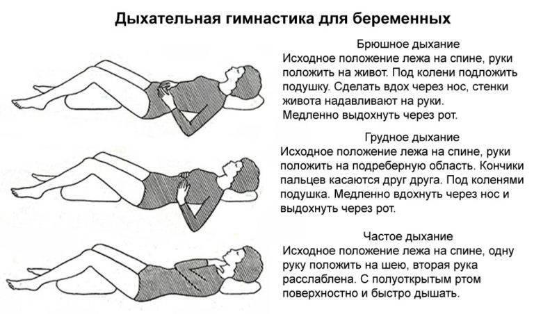 Гимнастика во время беременности. какие физические упражнения полезно делать беременным
