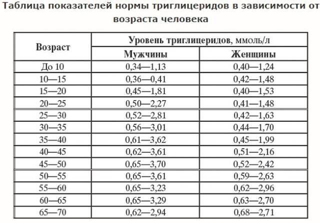 Индекс фертильности у мужчин: что это такое, какова норма, а также где проводят тесты и как устанавливается показатель плодовитости по фаррису и крюгеру?