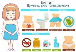 Цистит после родов: лечение при грудном вскармливании