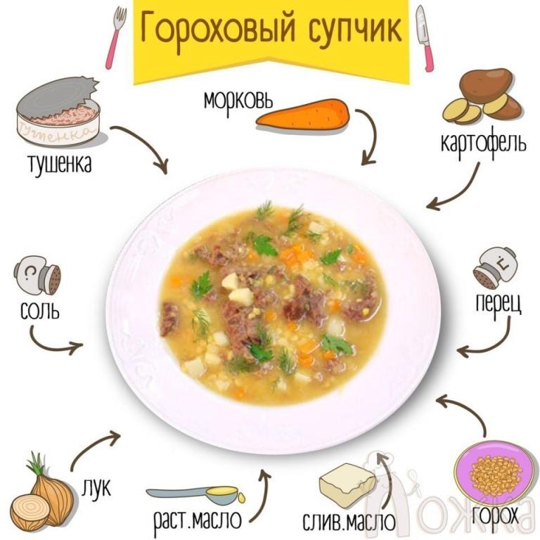 Самые полезные супы для ребёнка в 1 год – отличные рецепты для мам и пап