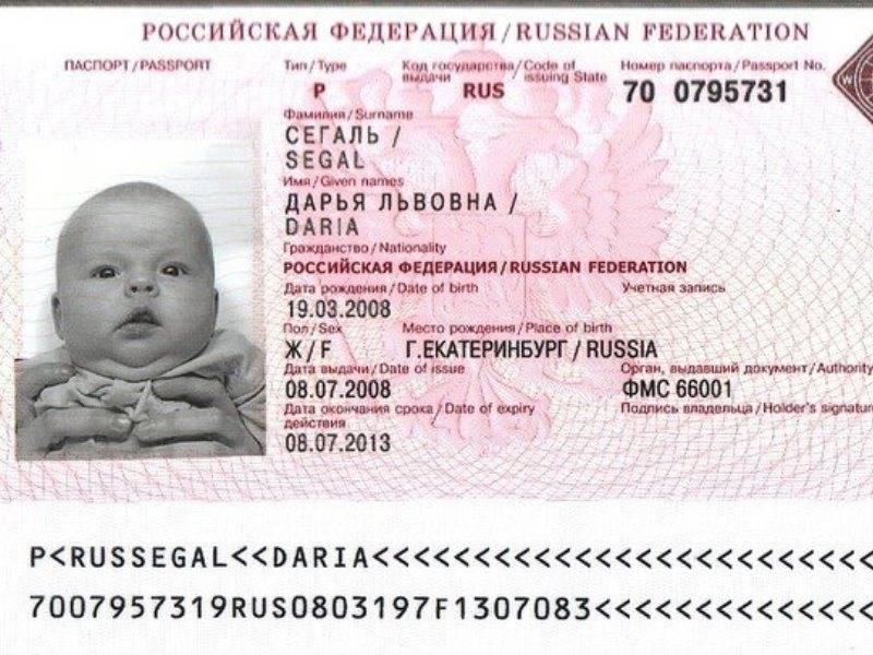 Какие документы нужны для оформления шенгенской визы в 2020 году, список документов для шенгена