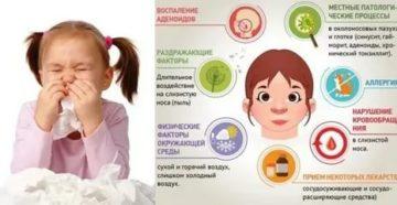 Как лечить начинающийся насморк у ребенка эффективно