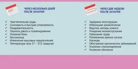 Повышенное слюноотделение при беременности на ранних сроках — признаки и коррекция птиализма - wikidochelp.ru