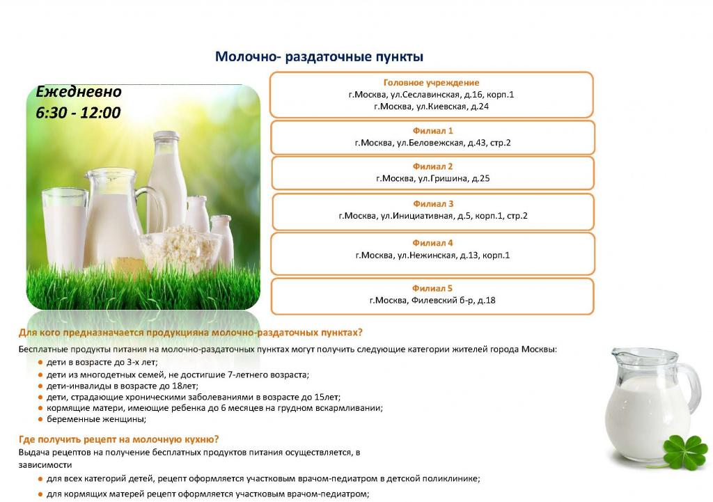 Молочная кухня: что положено (москва 2020 – таблица с нормами)