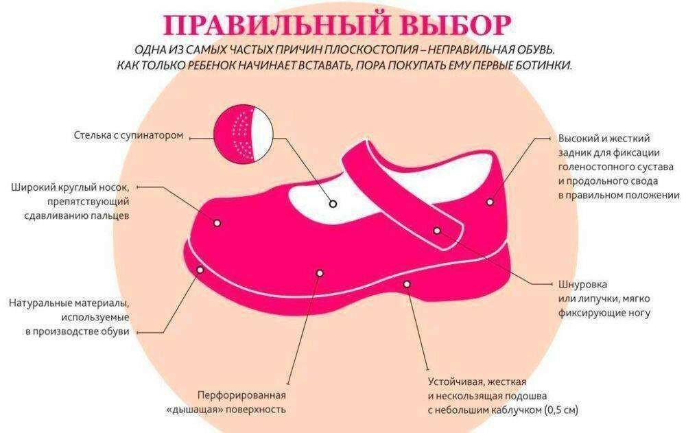 Какой запас должен быть в детской обуви: рекомендации по выбору