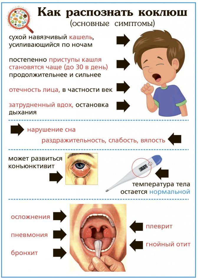 Коклюш у детей − можно ли его вылечить без медикаментов?