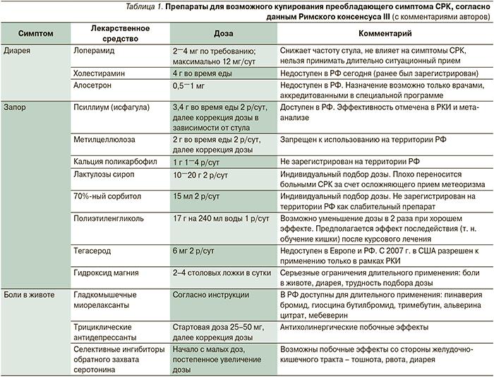Долихосигма у взрослых и детей