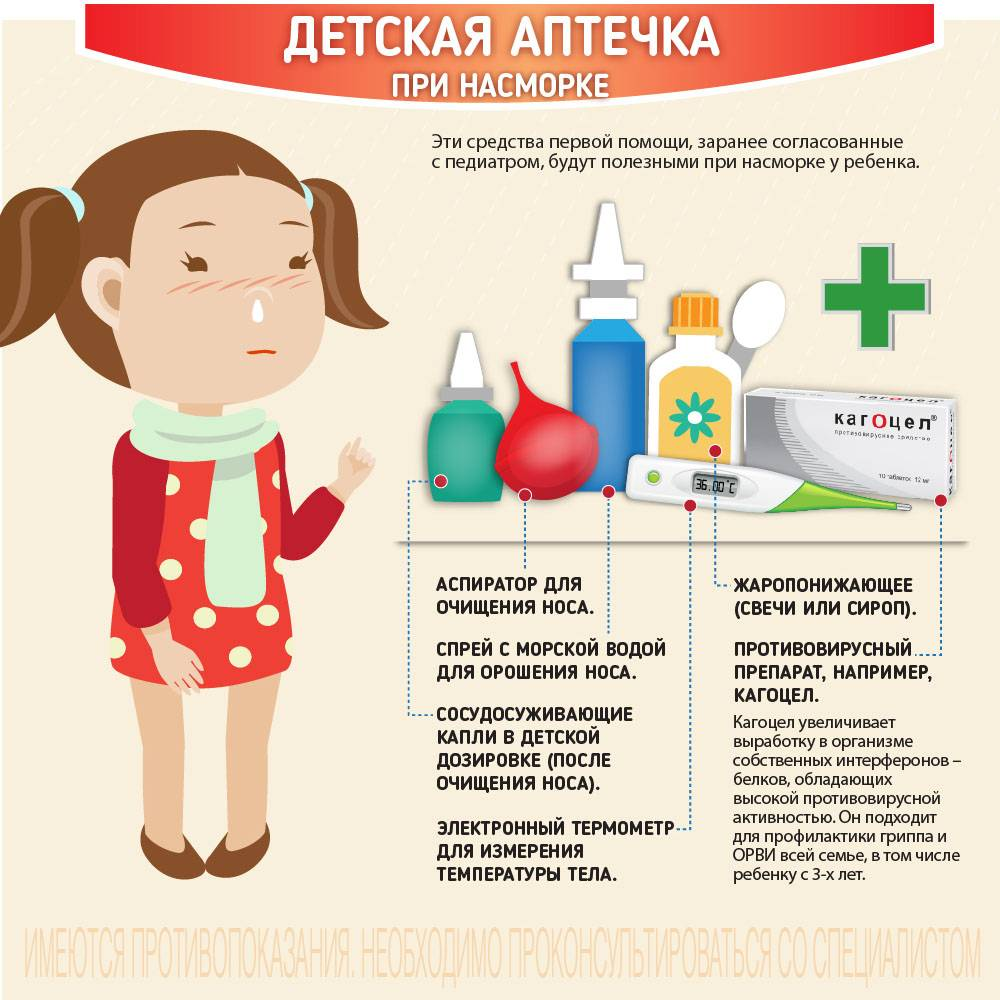 Как дать ребенку горькую таблетку - советы родителям