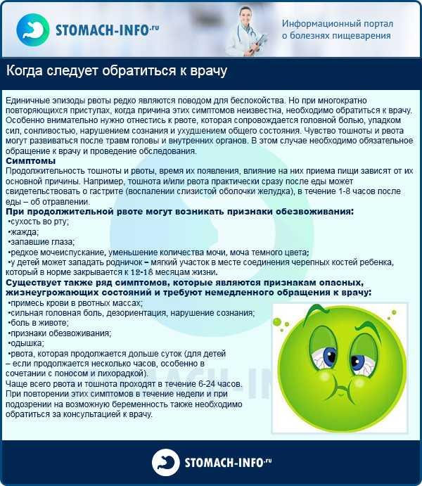 Обзор противорвотных препаратов для детей