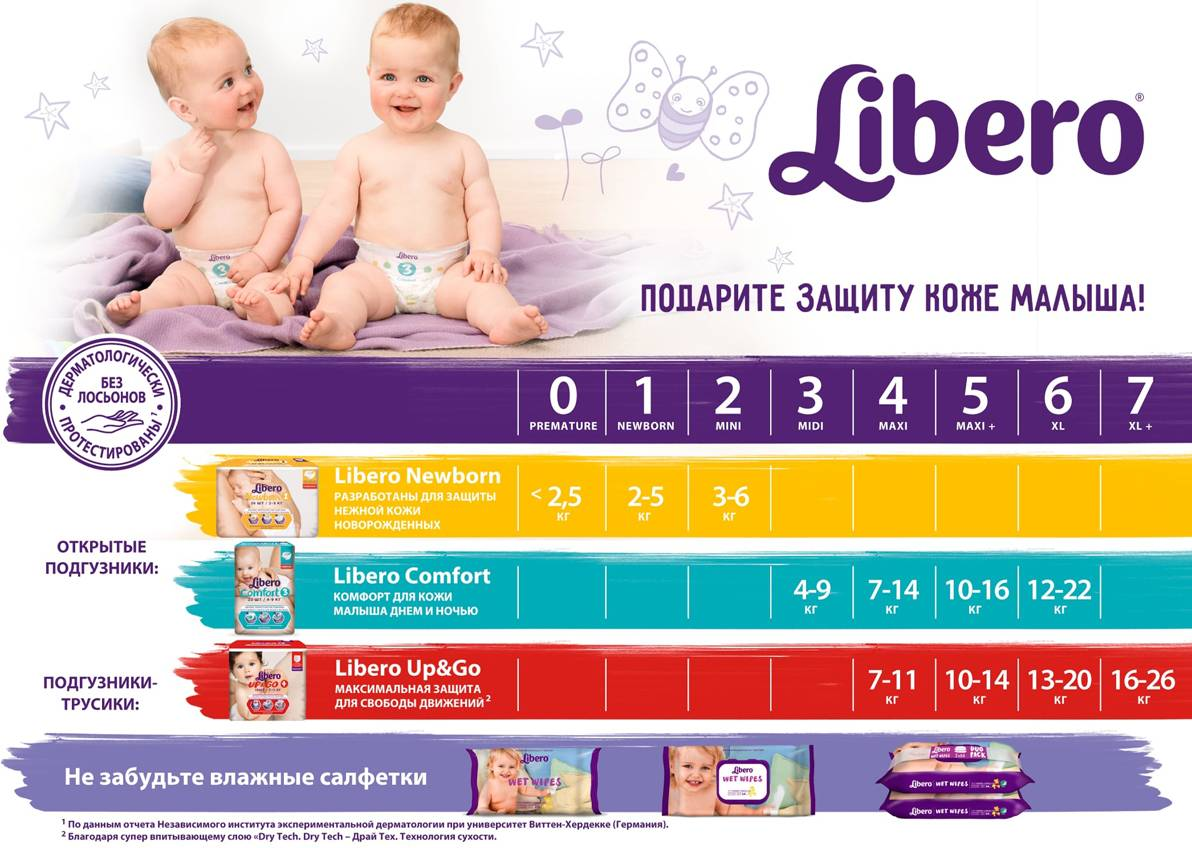 Подгузники для новорожденных: советы по выбору и экономии для мам и пап | qulady